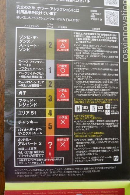 エリア51 ホラーナイト怖い順ランキング2019 (11)