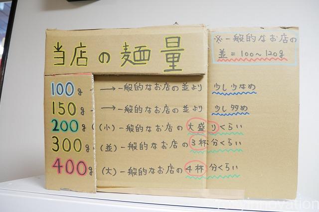 あしたの夏二郎 (5)麺の量